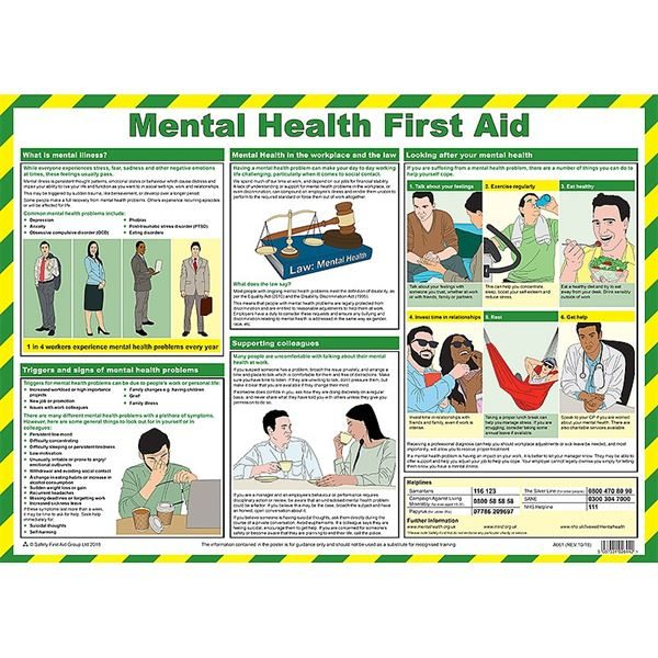 Mental Health First Aid Poster Laminated Poster 590mm x 420mm