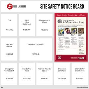 1220mm x 1220mm Safety Notice Board