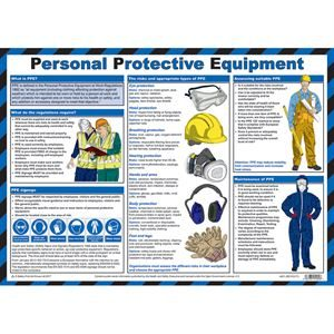 Personal Protective Equipment Guidance Poster Laminated Poster 590mm x 420mm