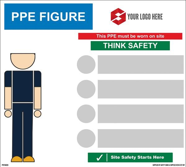 1000mm x 900mm PPE Figure sign