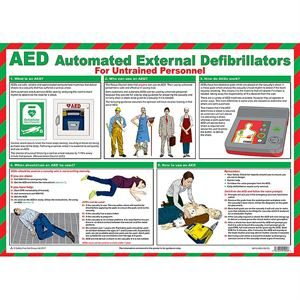 AED Automated External Defibrillators for untrained personnel Laminated Poster 590mm x 420mm